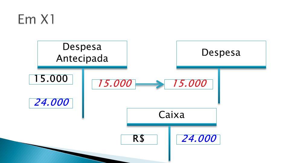 Em X1 Despesa Antecipada Despesa 15.000 15.000 15.000 24.000 Caixa R$