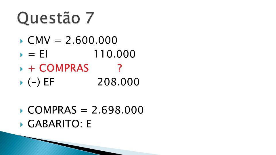 Questão 7 CMV = 2.600.000 = EI 110.000 + COMPRAS (-) EF 208.000