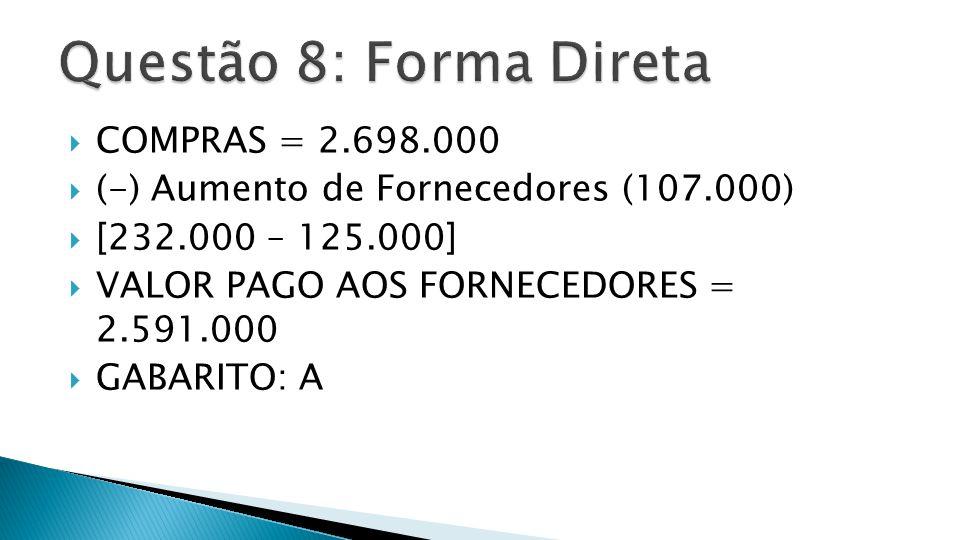 Questão 8: Forma Direta COMPRAS = 2.698.000