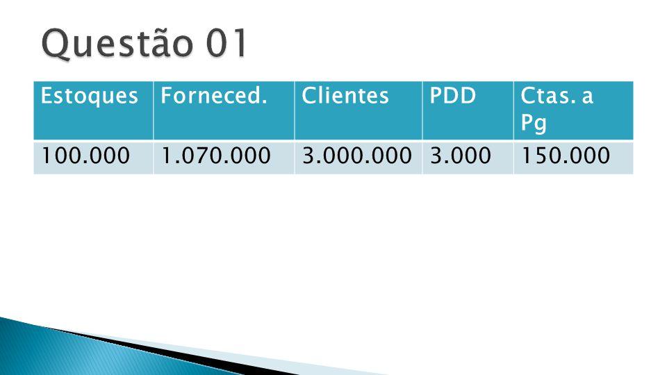 Questão 01 Estoques Forneced. Clientes PDD Ctas. a Pg 100.000