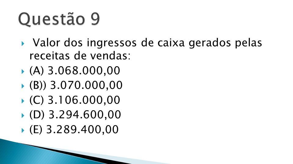 Questão 9 Valor dos ingressos de caixa gerados pelas receitas de vendas: (A) 3.068.000,00. (B)) 3.070.000,00.