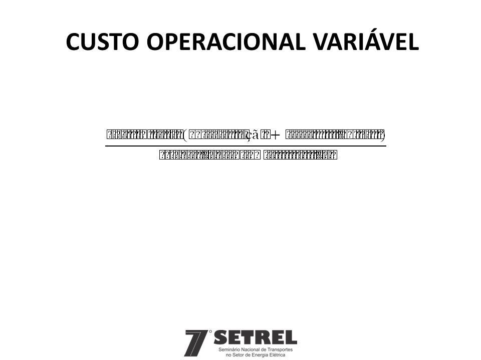 Custo operacional variável