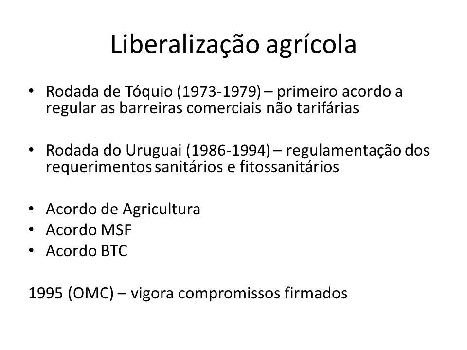 Liberalização agrícola