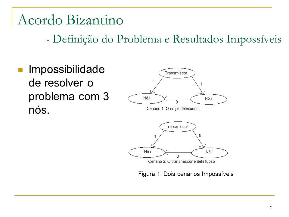 Acordo Bizantino - Definição do Problema e Resultados Impossíveis