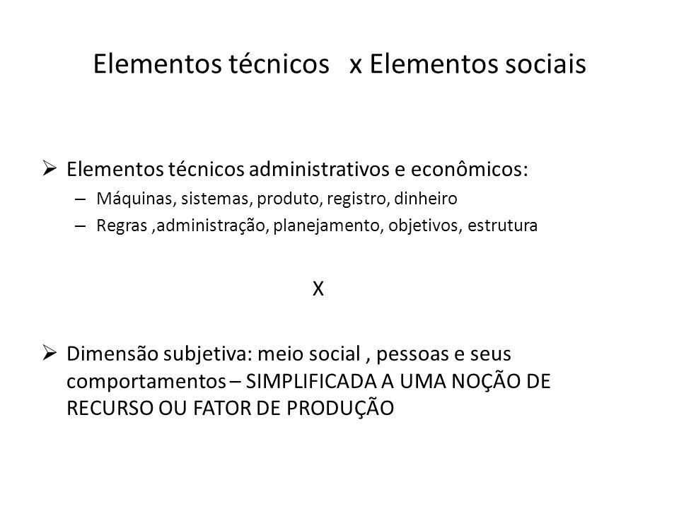 Elementos técnicos x Elementos sociais