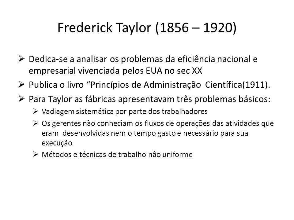 Frederick Taylor (1856 – 1920) Dedica-se a analisar os problemas da eficiência nacional e empresarial vivenciada pelos EUA no sec XX.