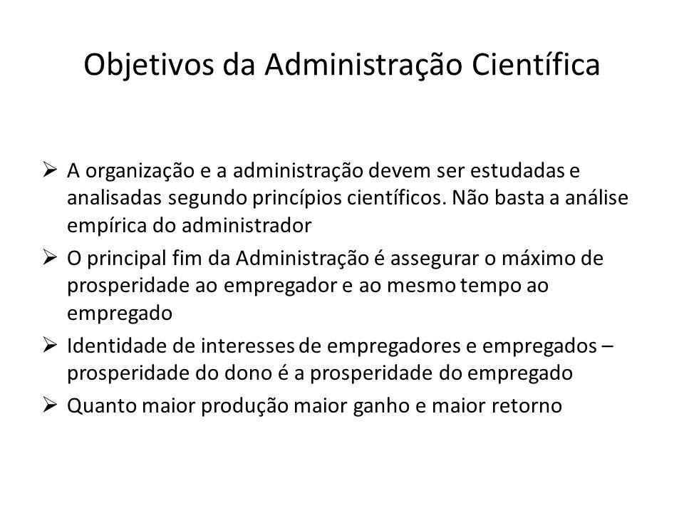 Objetivos da Administração Científica
