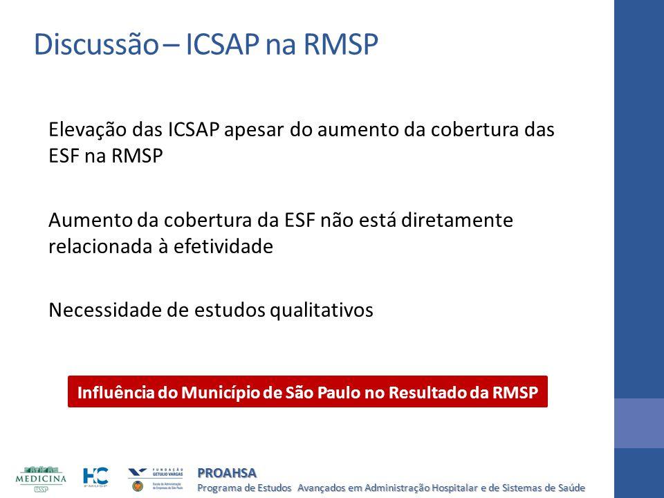 Influência do Município de São Paulo no Resultado da RMSP