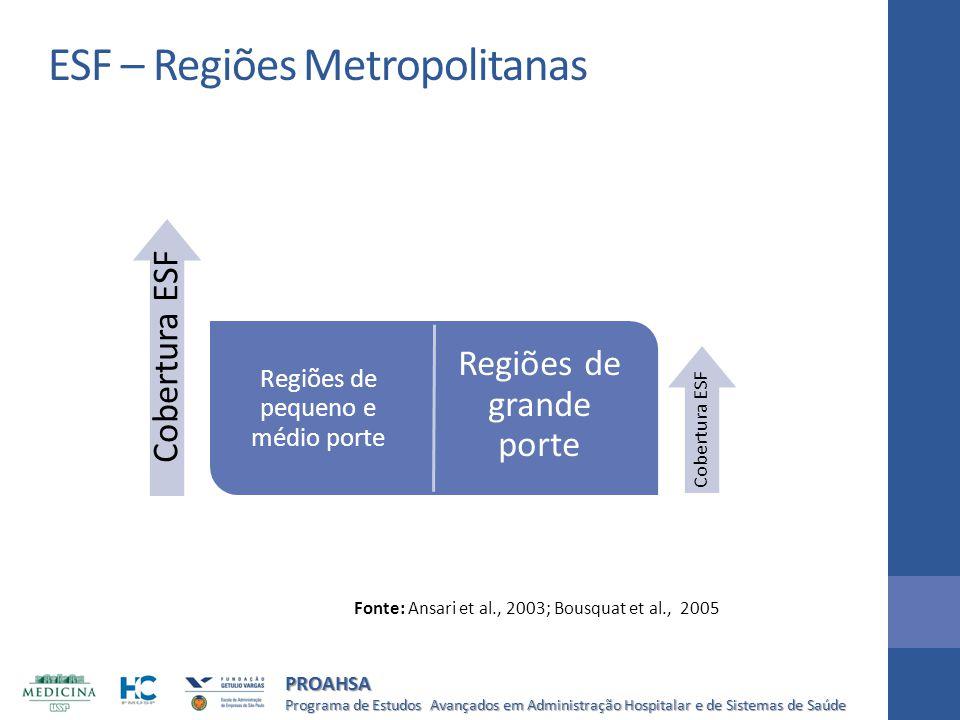 ESF – Regiões Metropolitanas
