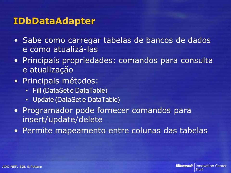 IDbDataAdapter Sabe como carregar tabelas de bancos de dados e como atualizá-las. Principais propriedades: comandos para consulta e atualização.