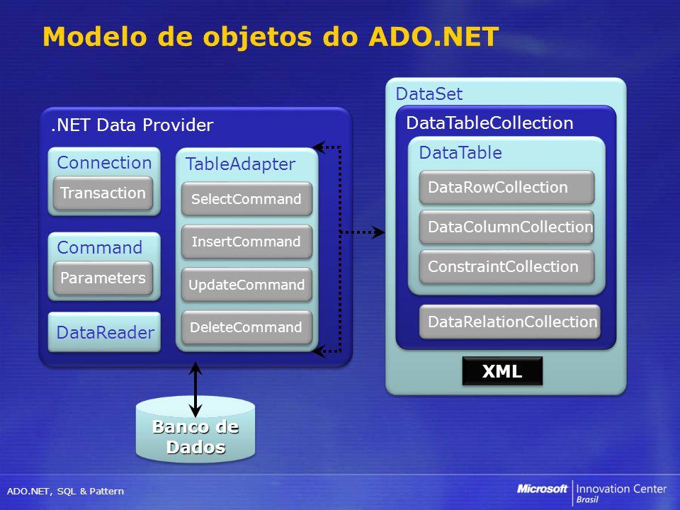 Modelo de objetos do ADO.NET