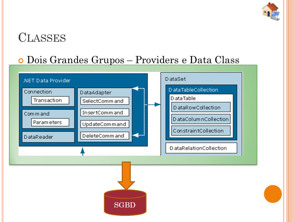 Classes Dois Grandes Grupos – Providers e Data Class SGBD