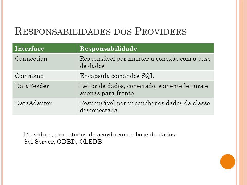 Responsabilidades dos Providers