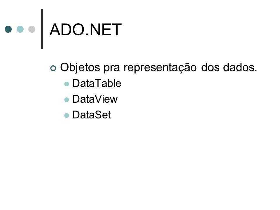 ADO.NET Objetos pra representação dos dados. DataTable DataView