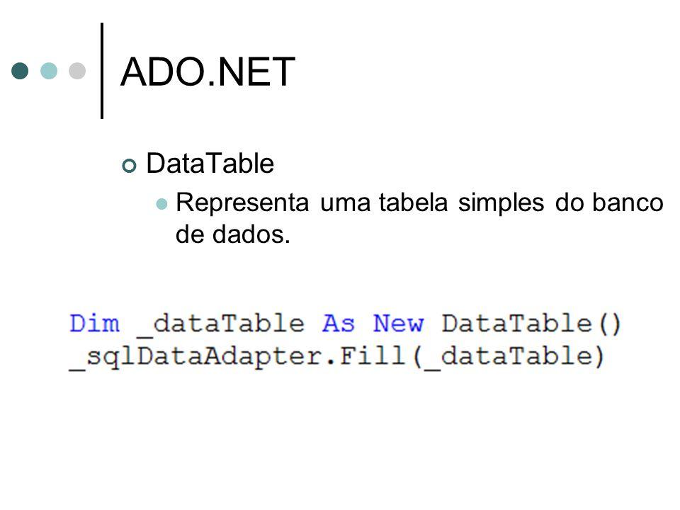 ADO.NET DataTable Representa uma tabela simples do banco de dados.