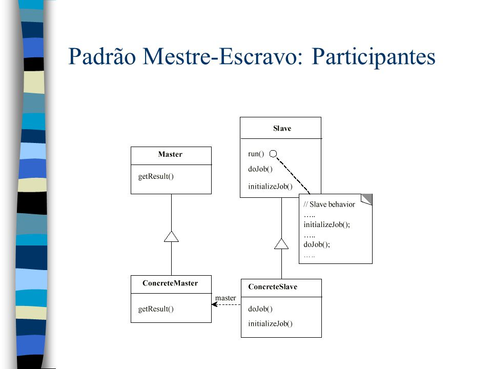 Padrão Mestre-Escravo: Participantes