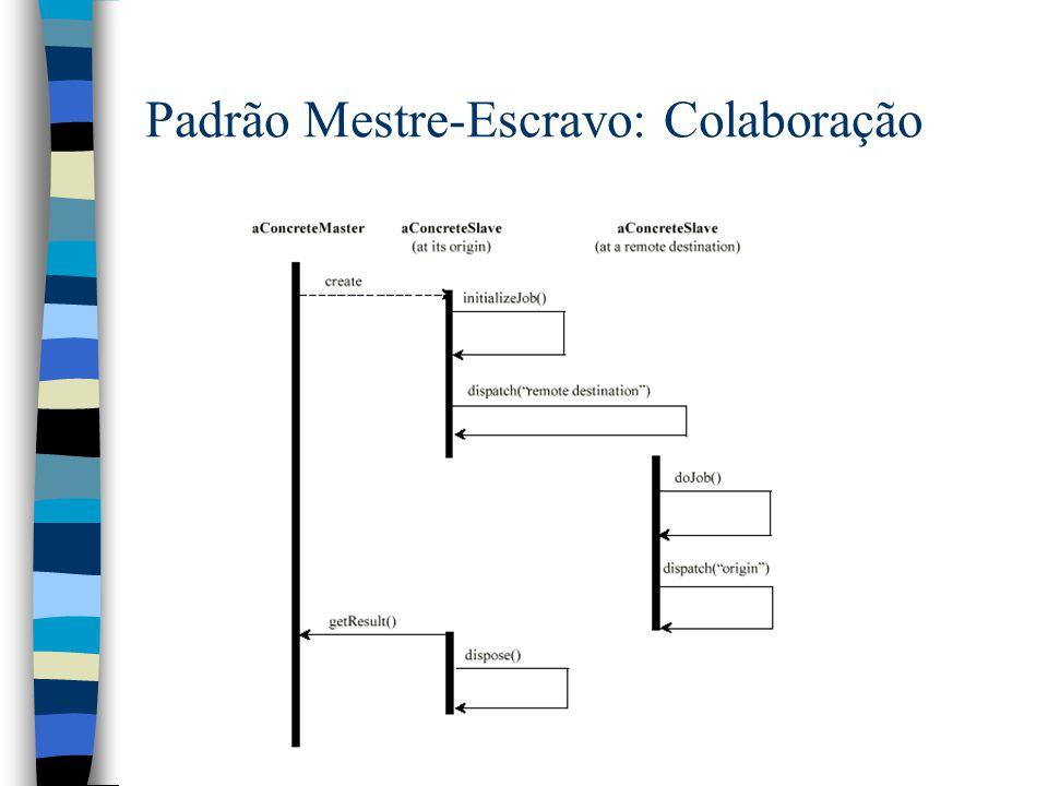 Padrão Mestre-Escravo: Colaboração