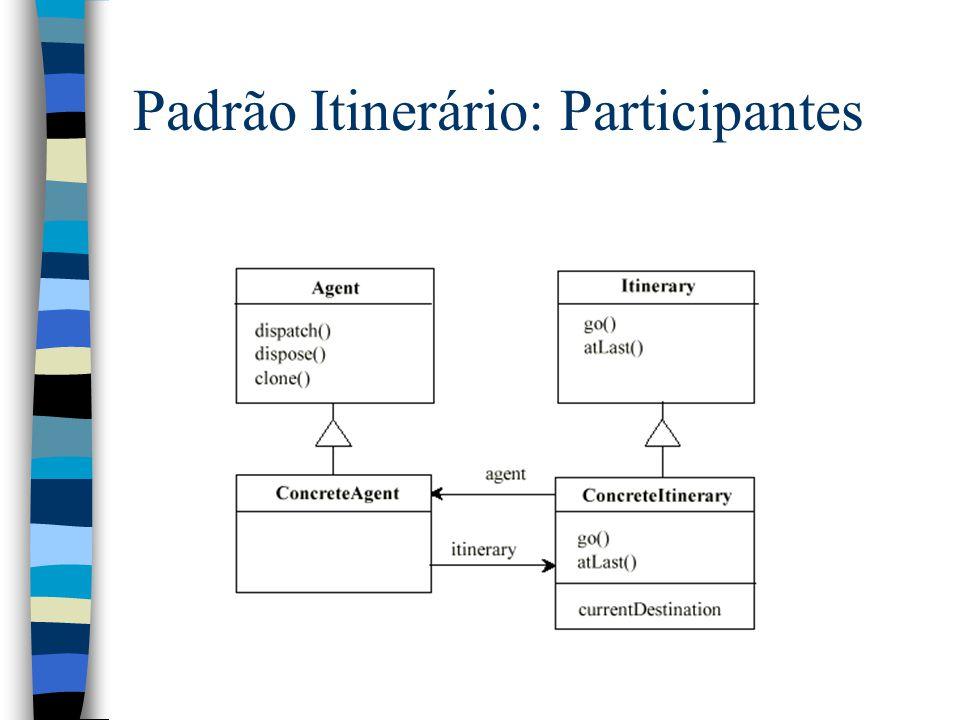 Padrão Itinerário: Participantes