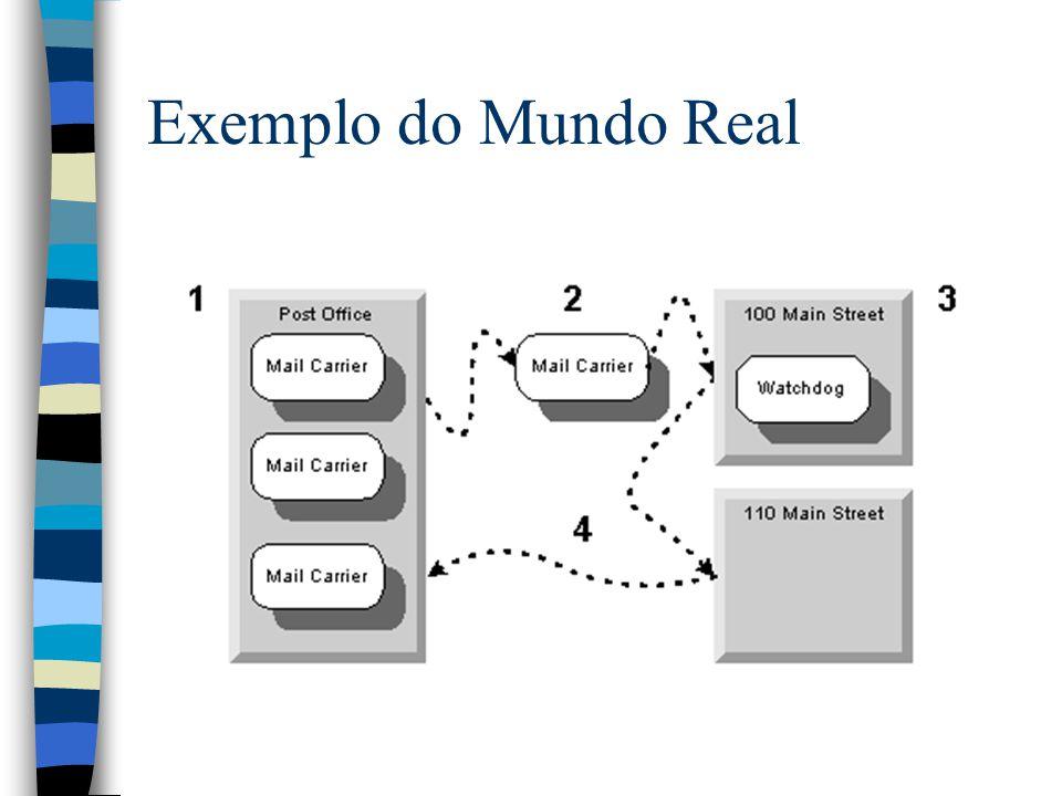 Exemplo do Mundo Real