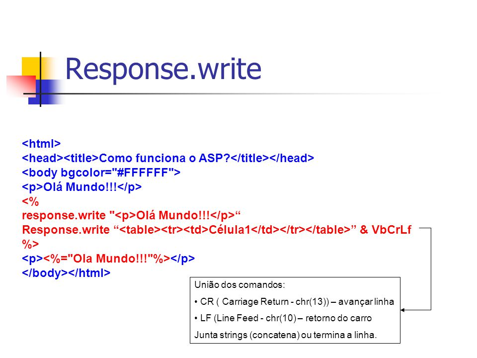 Response.write <html>