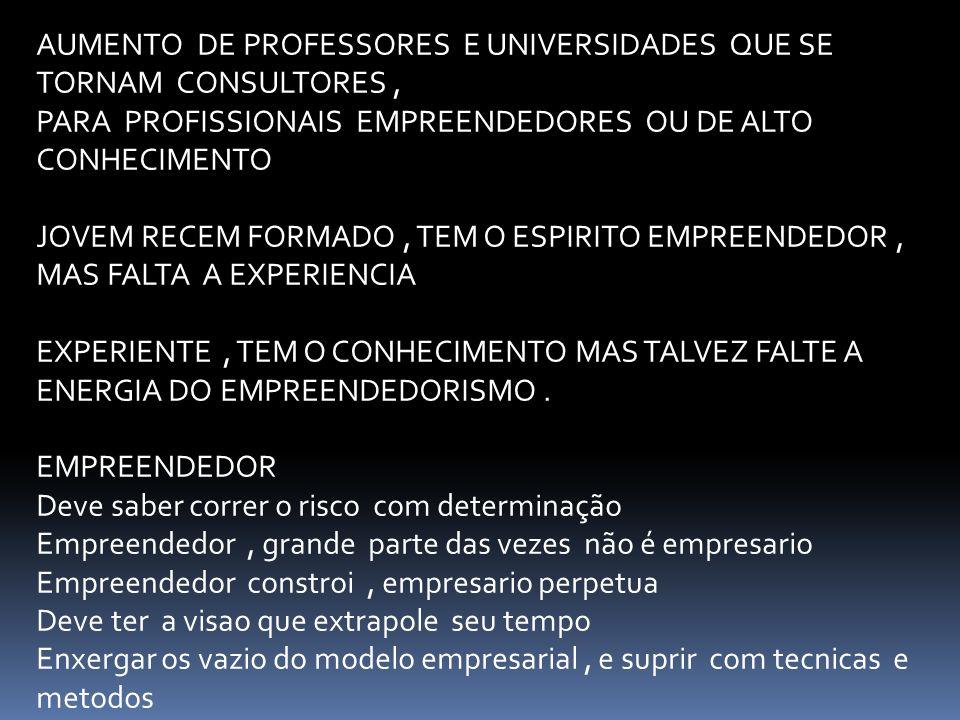 AUMENTO DE PROFESSORES E UNIVERSIDADES QUE SE TORNAM CONSULTORES ,
