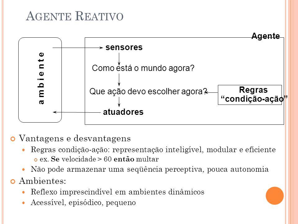 Agente Reativo Vantagens e desvantagens Ambientes: Agente sensores