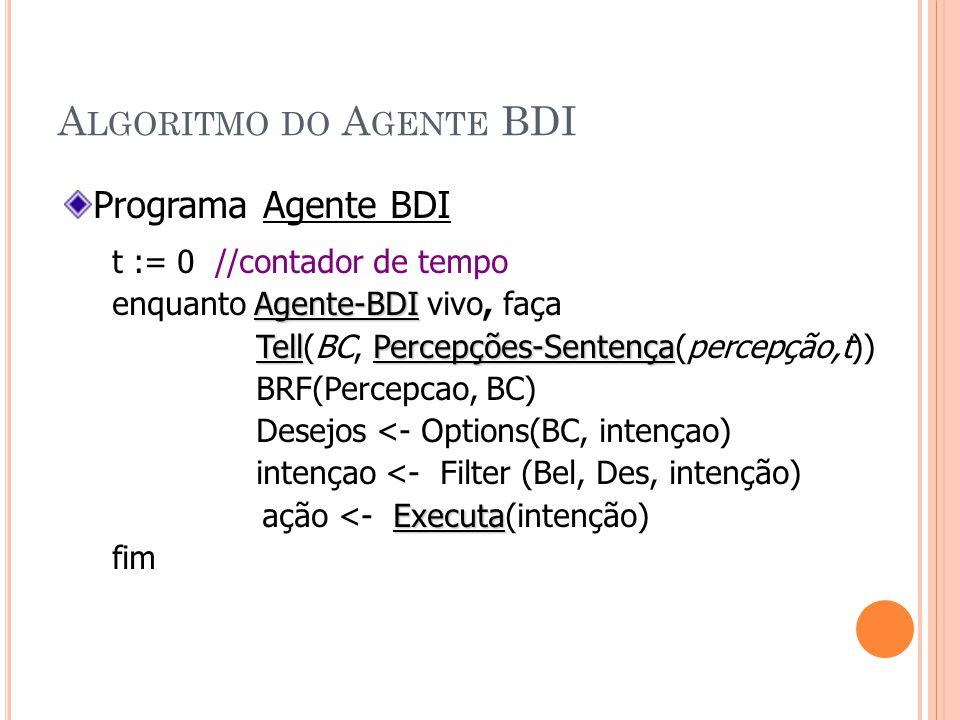 Algoritmo do Agente BDI