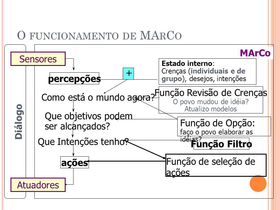 O funcionamento de MArCo