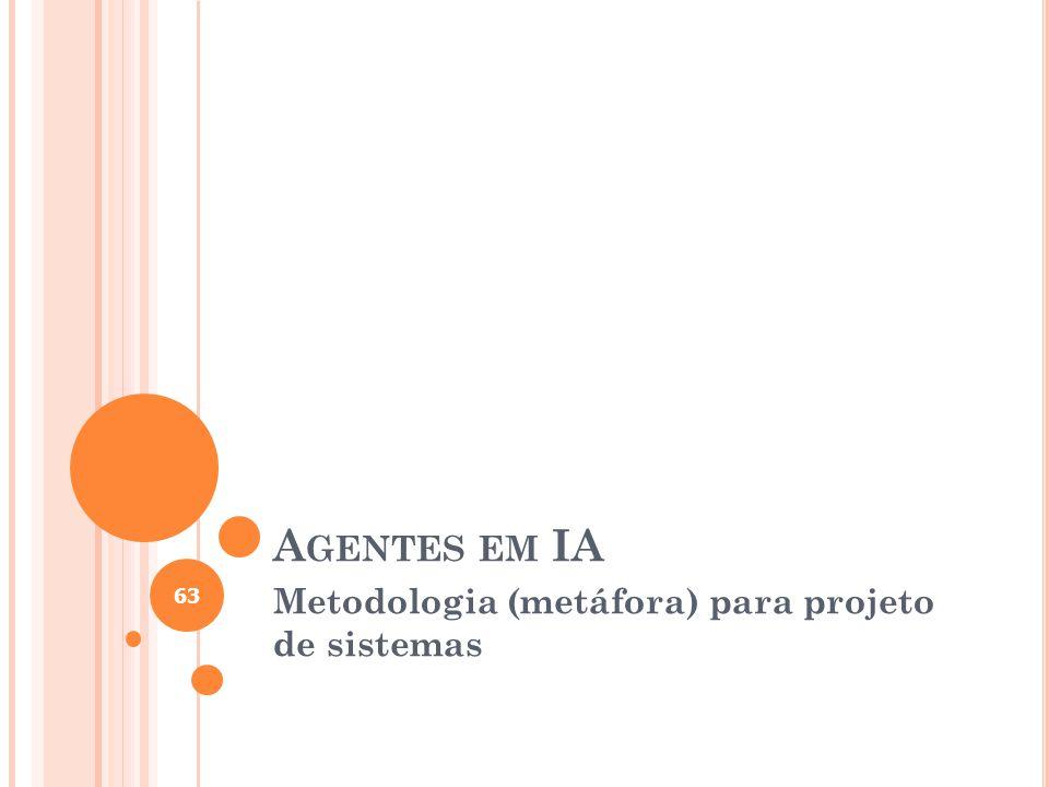 Metodologia (metáfora) para projeto de sistemas