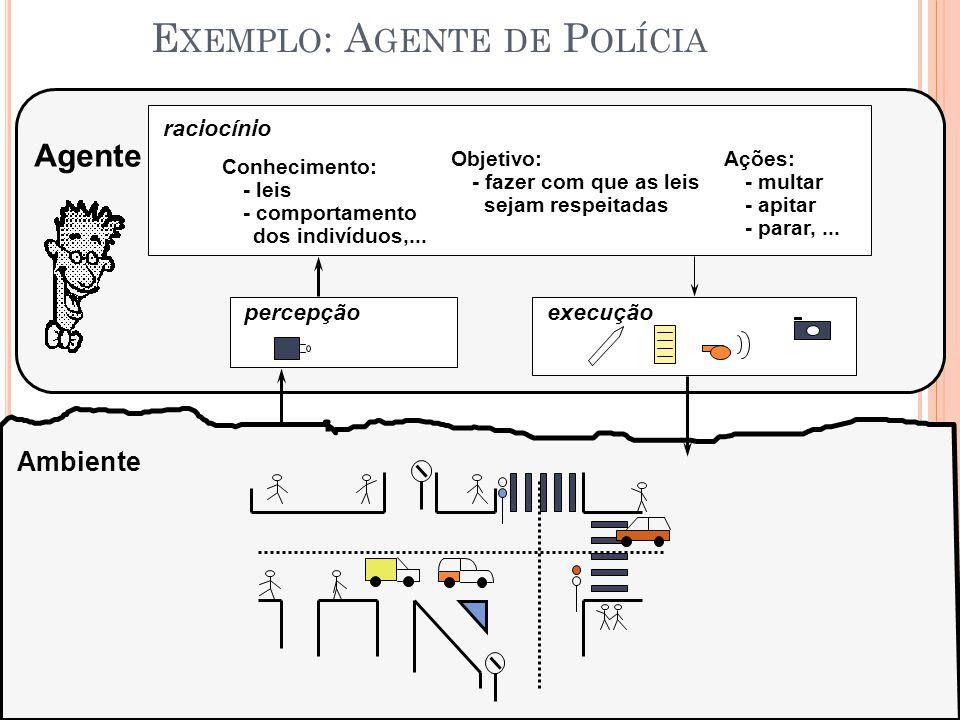 Exemplo: Agente de Polícia