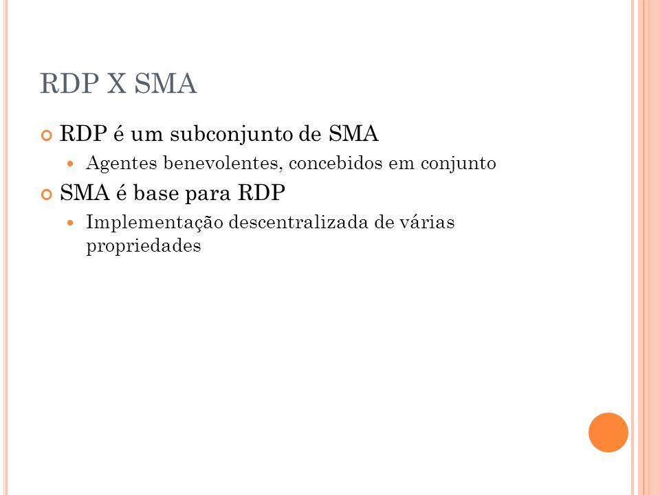 RDP X SMA RDP é um subconjunto de SMA SMA é base para RDP