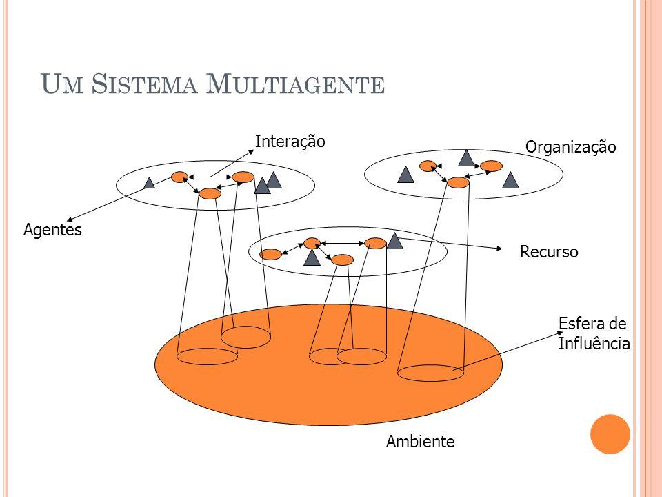 Um Sistema Multiagente