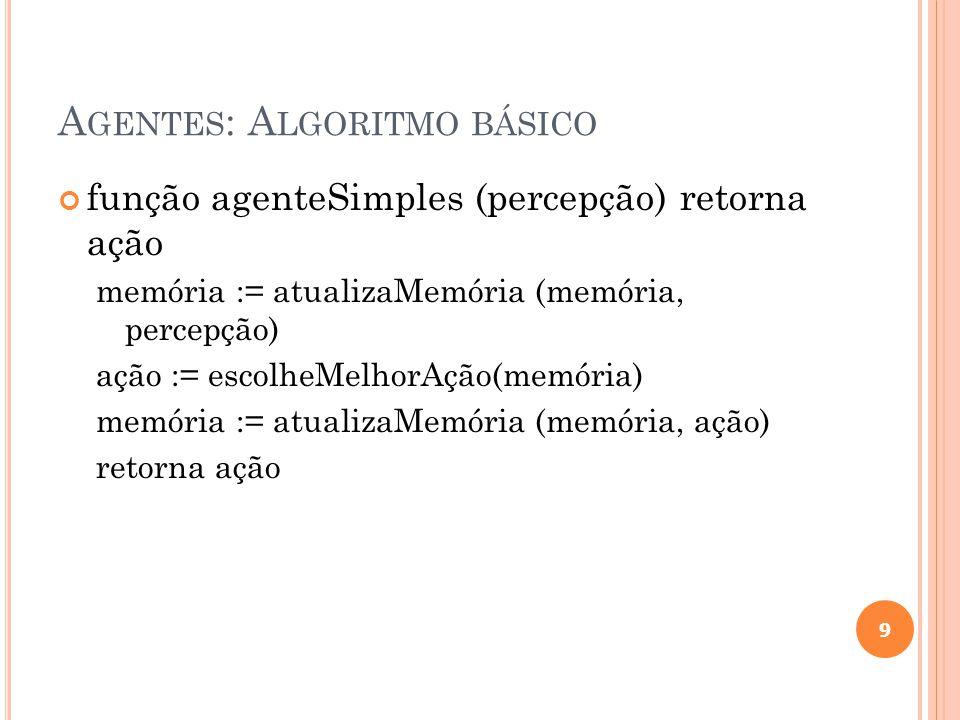 Agentes: Algoritmo básico