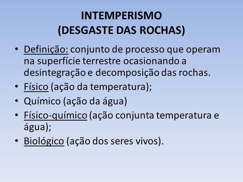 INTEMPERISMO (DESGASTE DAS ROCHAS)