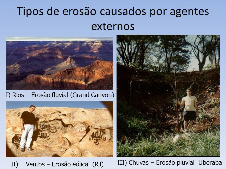 Tipos de erosão causados por agentes externos