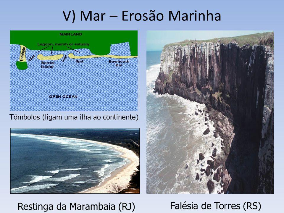 V) Mar – Erosão Marinha Restinga da Marambaia (RJ)