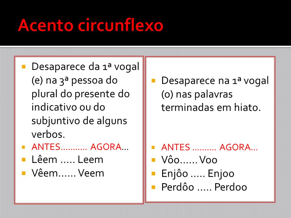 Acento circunflexo Desaparece da 1ª vogal (e) na 3ª pessoa do plural do presente do indicativo ou do subjuntivo de alguns verbos.