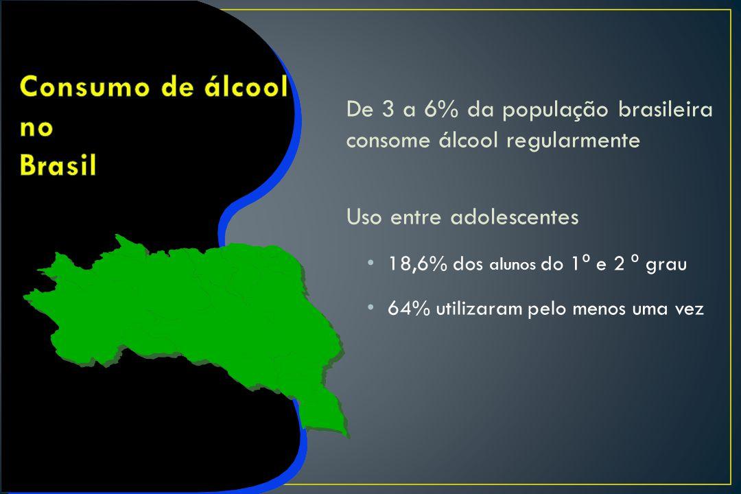 Consumo de álcool no Brasil