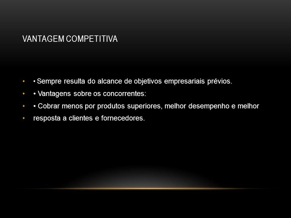 Vantagem competitiva • Sempre resulta do alcance de objetivos empresariais prévios. • Vantagens sobre os concorrentes: