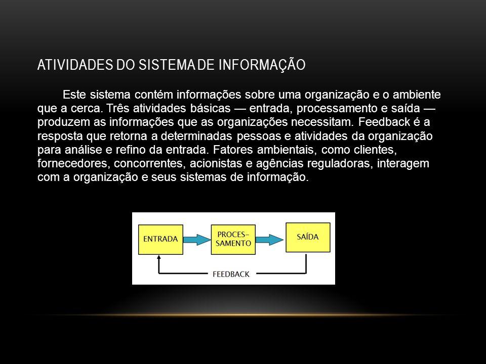 Atividades do sistema de Informação