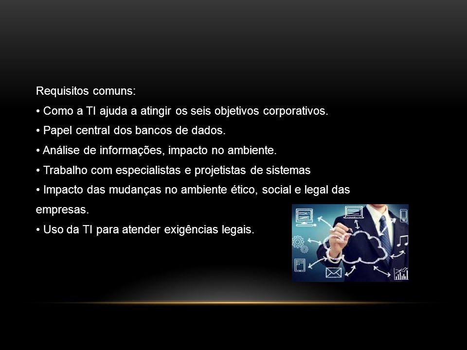 Requisitos comuns: • Como a TI ajuda a atingir os seis objetivos corporativos. • Papel central dos bancos de dados.