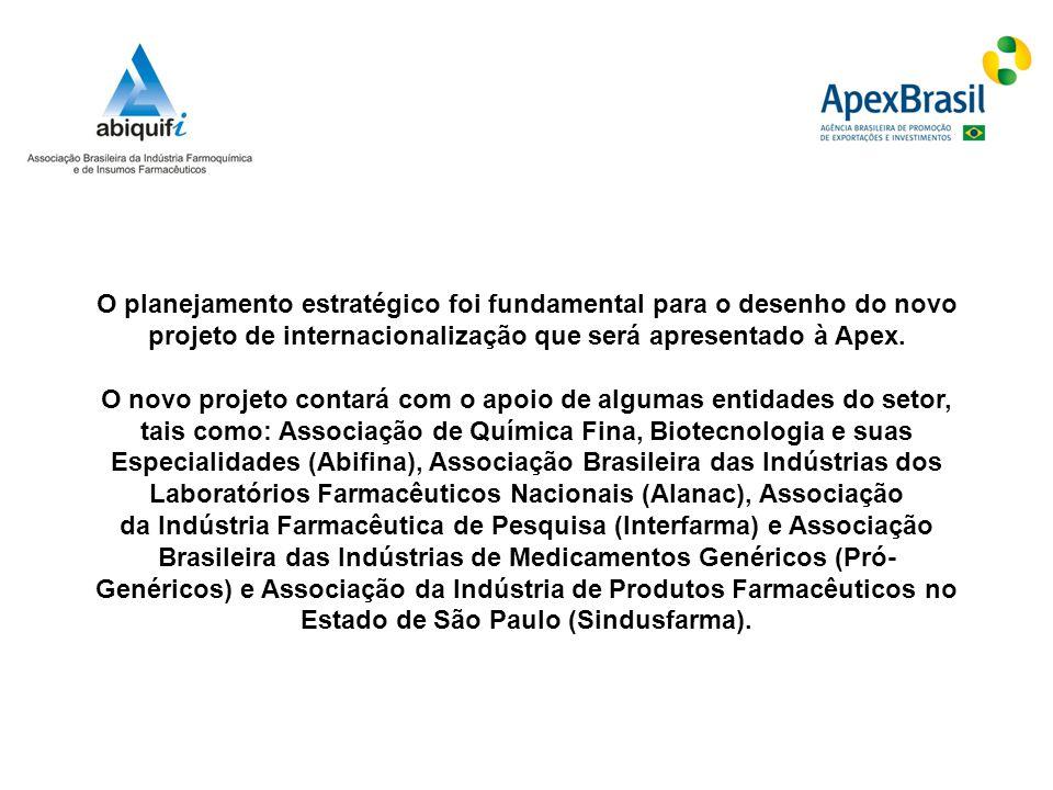 O planejamento estratégico foi fundamental para o desenho do novo projeto de internacionalização que será apresentado à Apex.
