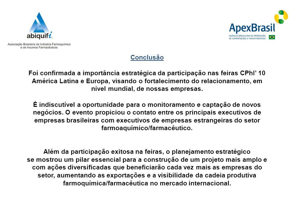 Conclusão Foi confirmada a importância estratégica da participação nas feiras CPhI' 10 América Latina e Europa, visando o fortalecimento do relacionamento, em nível mundial, de nossas empresas.