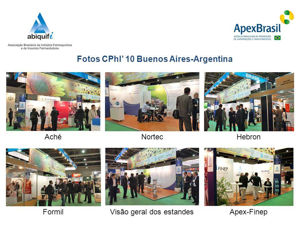 Fotos CPhI' 10 Buenos Aires-Argentina