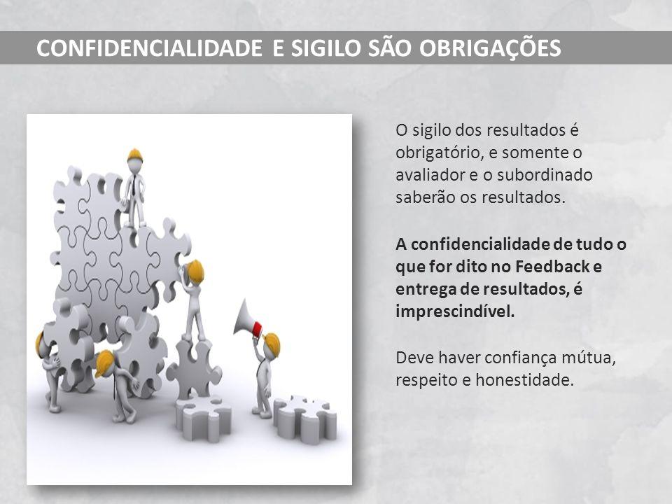 CONFIDENCIALIDADE E SIGILO SÃO OBRIGAÇÕES