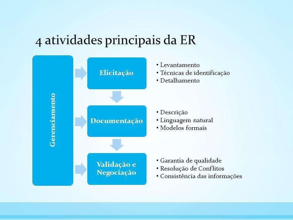 4 atividades principais da ER