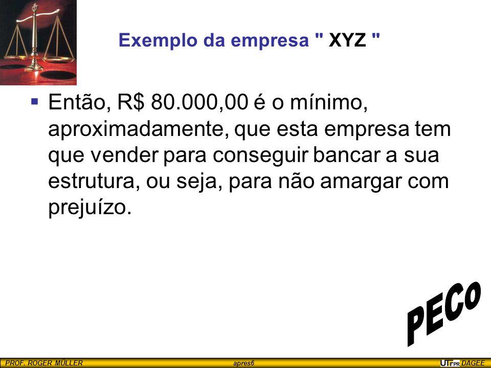 Exemplo da empresa XYZ