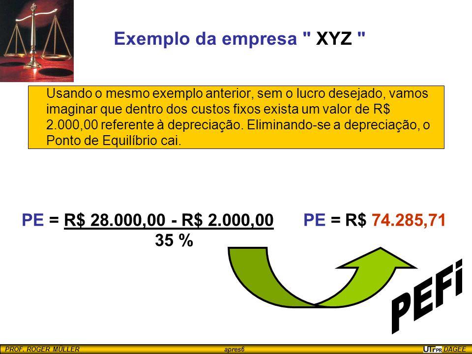 PEFi Exemplo da empresa XYZ