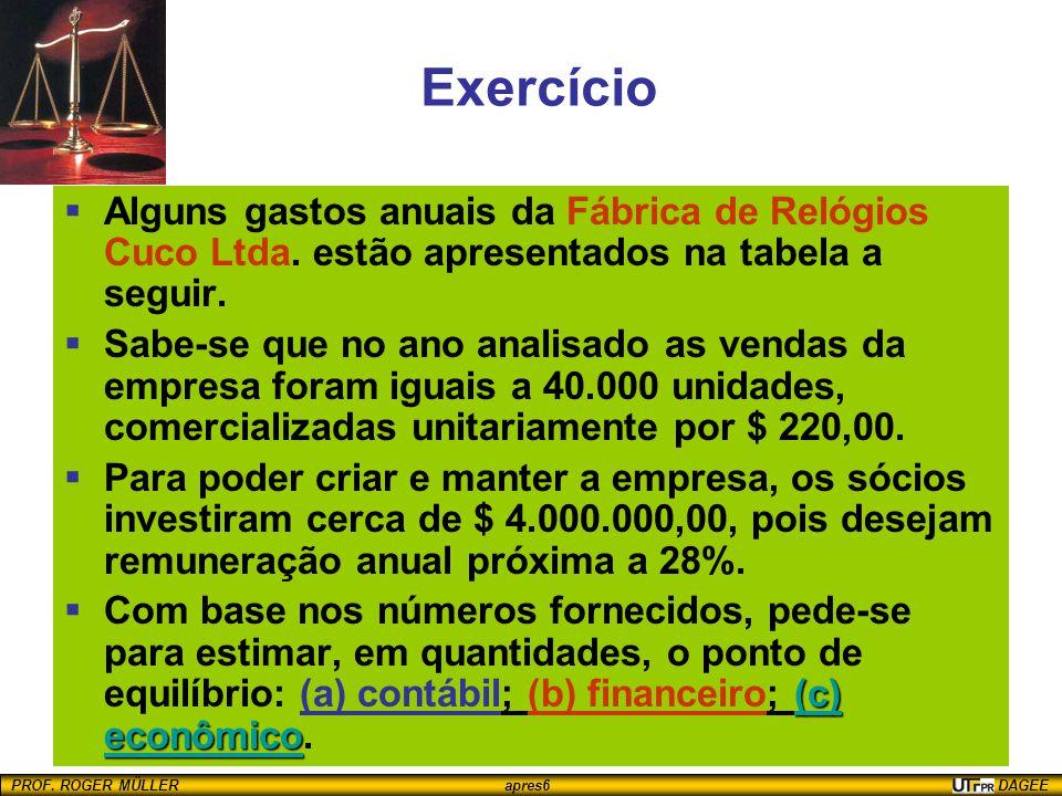 Exercício Alguns gastos anuais da Fábrica de Relógios Cuco Ltda. estão apresentados na tabela a seguir.