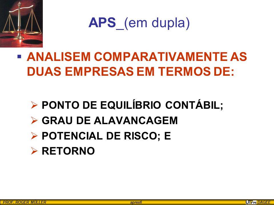 APS_(em dupla) ANALISEM COMPARATIVAMENTE AS DUAS EMPRESAS EM TERMOS DE: PONTO DE EQUILÍBRIO CONTÁBIL;